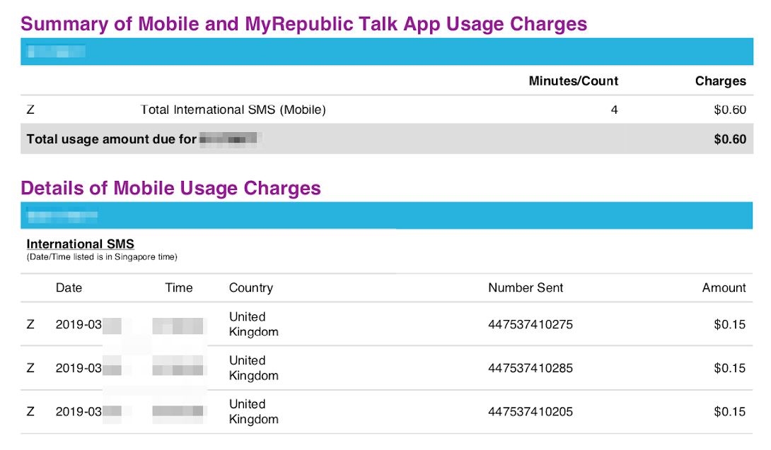 Phantom international SMS charges by MyRepublic.