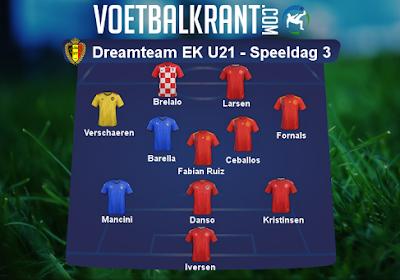 Dit is ons 'Team van de Derde Speeldag' op EURO U21