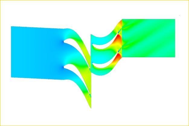 ANSYS - Распределение чисел Маха в роторе и статоре турбины