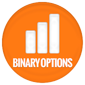 Guide for IQ Option