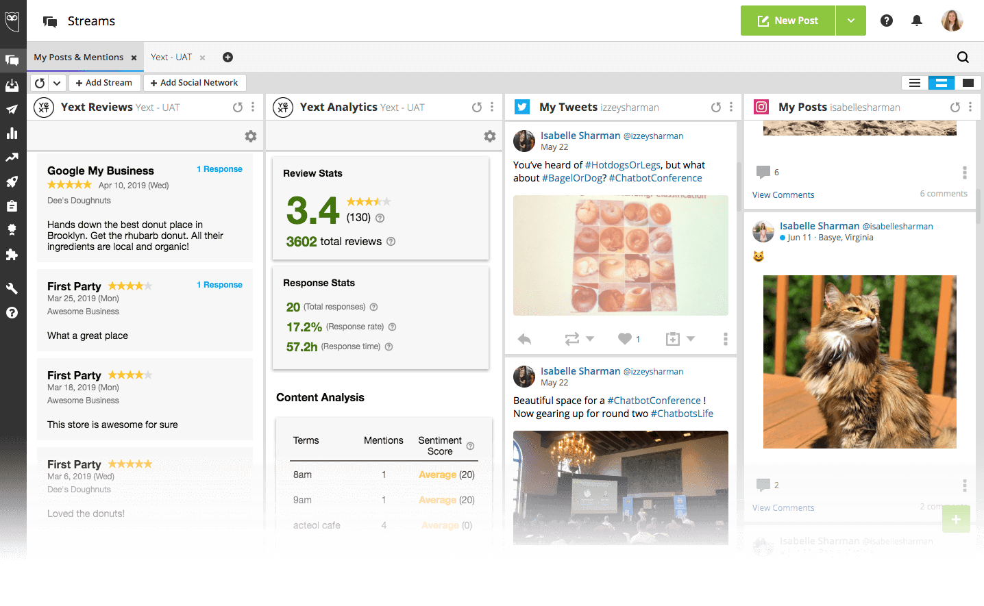 Hootsuite social media analytics tool example page