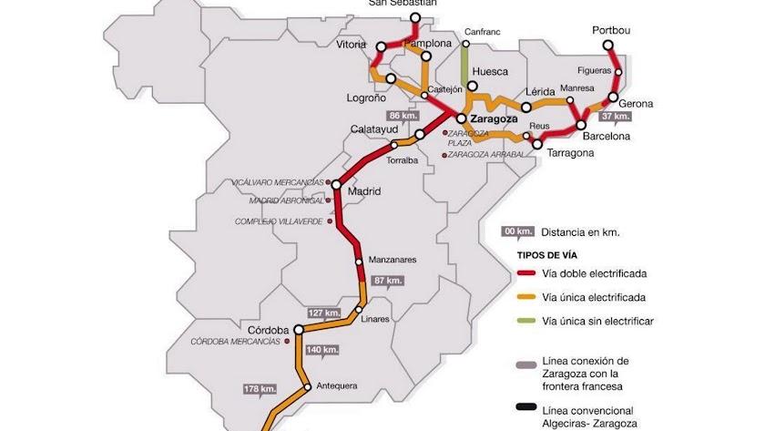 El Corredor Algeciras-Zaragoza está ya en fase de ejecución con 100 millones.