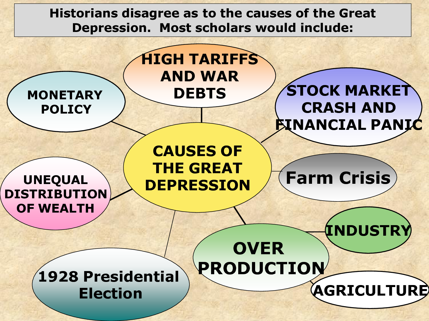 cause depression essay great Causes of the great depression the great about the depression however, the main cause for the to read essay causes of the great depression and other.