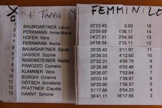 Photo: XC ASSOLUTA FEMMINILE