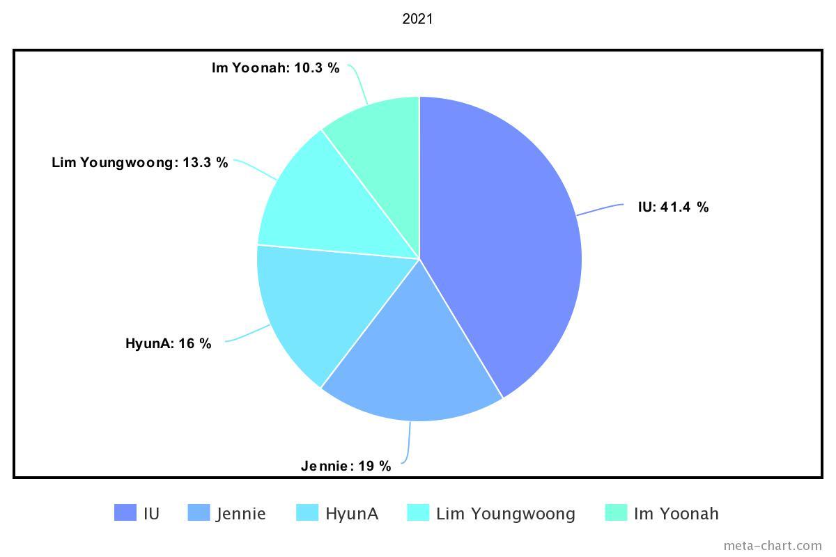 meta-chart - 2021-02-24T210255.452