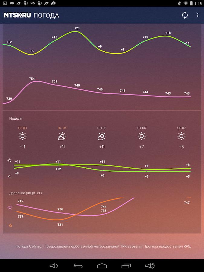 Погода в гатчино