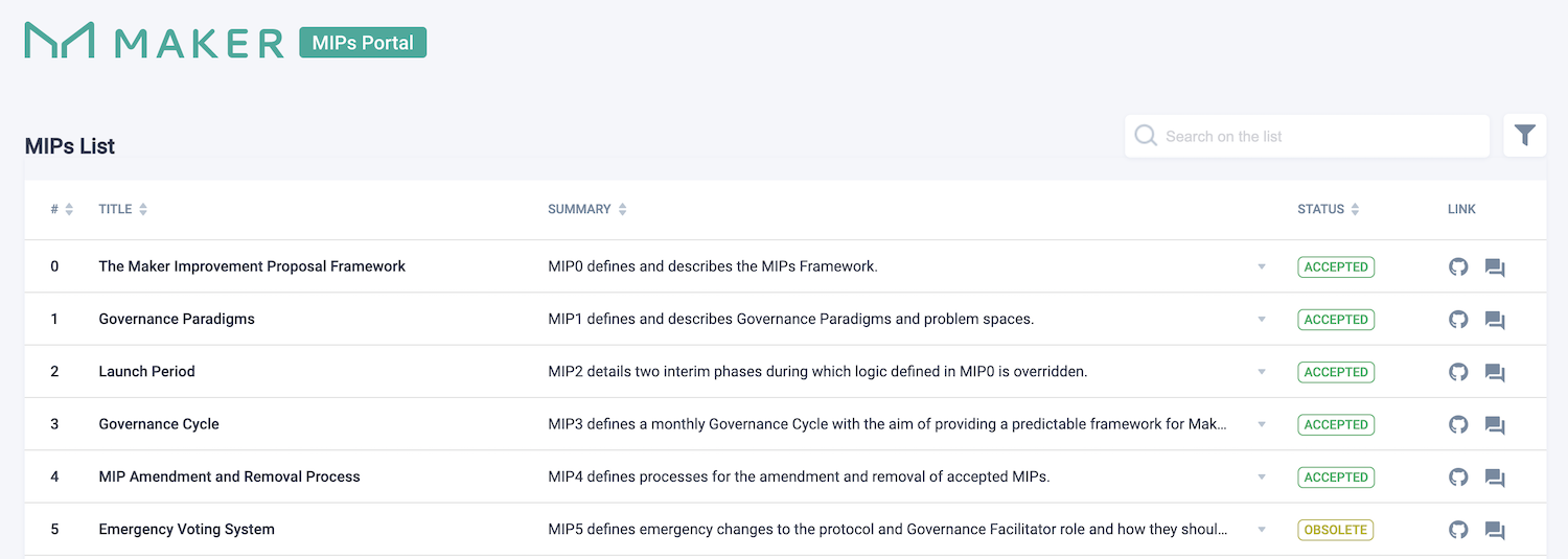 The Maker Improvement Proposal Portal offers layers of MIPs data