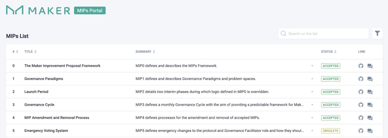 Sigue de cerca todas las propuestas de mejora de Maker en el nuevo portal de MIPs