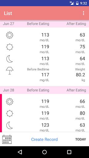 免費下載醫療APP|Simple blood glucose note app開箱文|APP開箱王