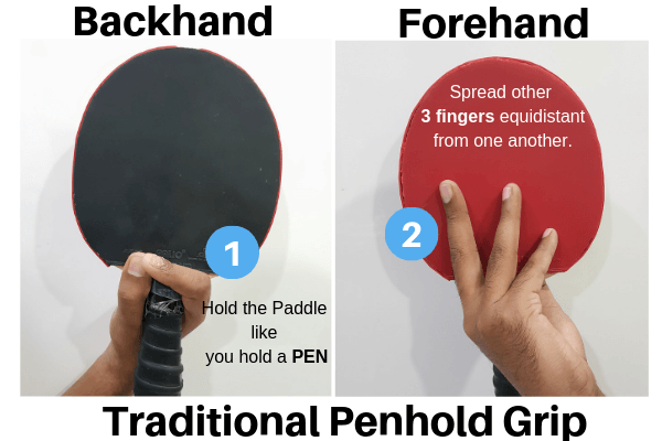 How to Properly Hold a Ping Pong Paddle | Gripping Techniques