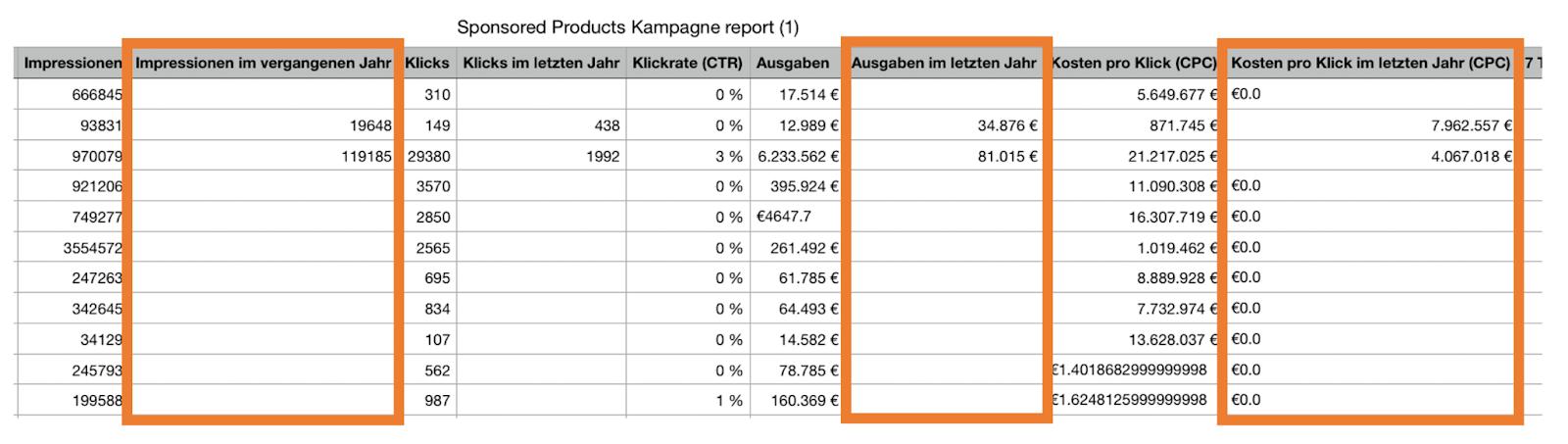 Sponsored Products Kampagnen Report mit neuen Spalten