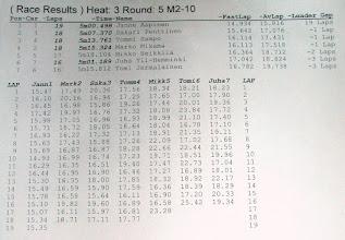 Photo: M2-10 Heat 3 - Alkuerä 3