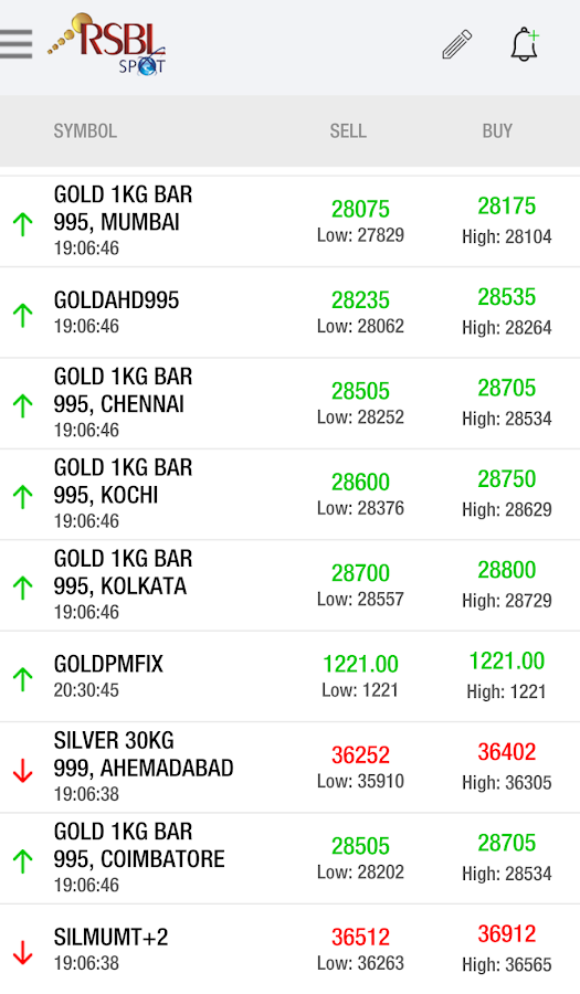 RSBL SPOT - Gold Silver Prices- screenshot