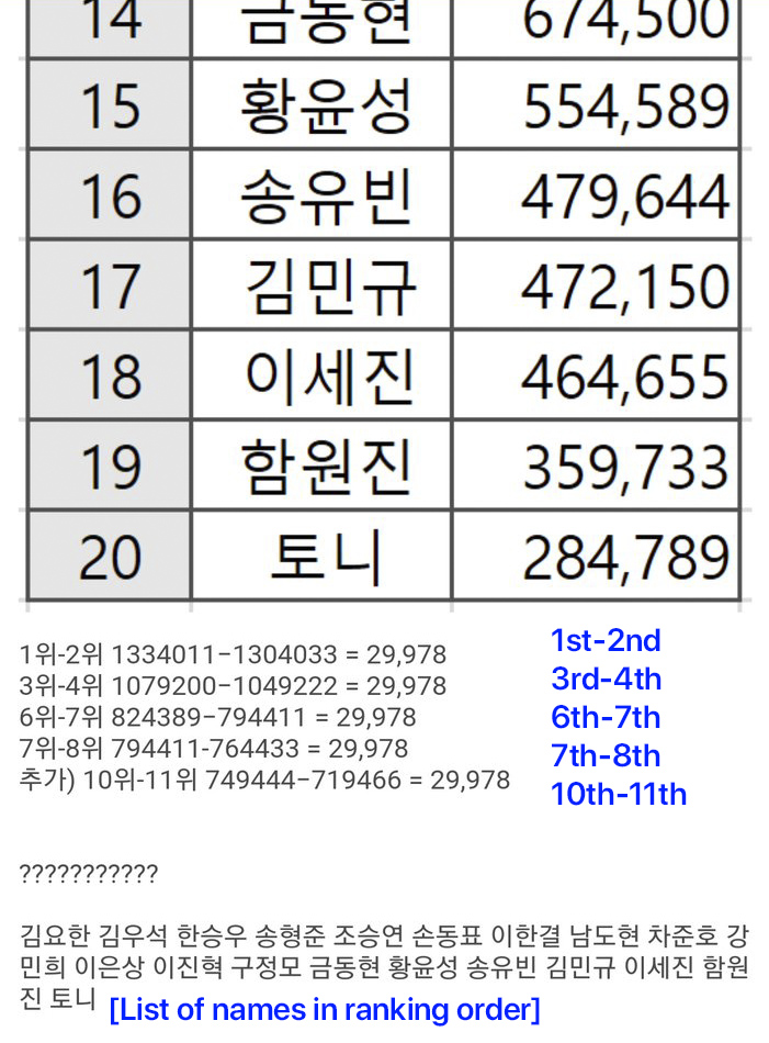 produce x 101 rigged votes 1 copy