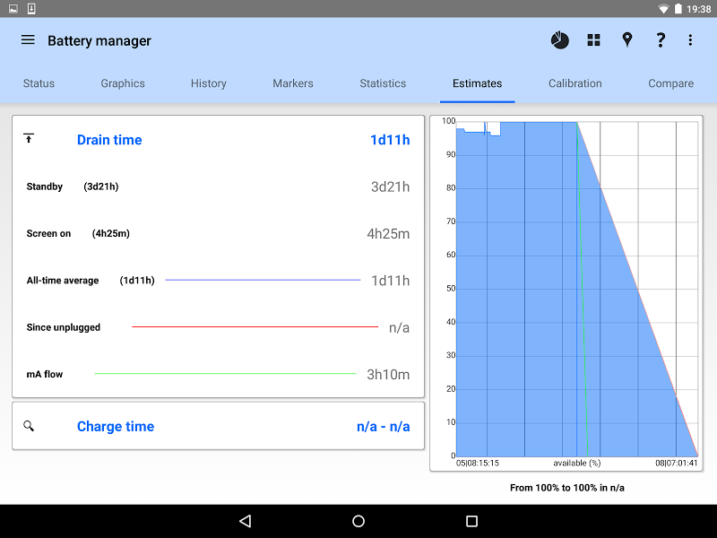3C Toolbox Pro Screenshot 10