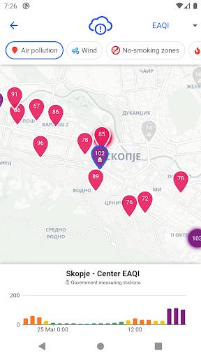 Air Quality - AirCare screenshots 4