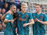 Dani Olmo staat in de belangstelling van Ajax