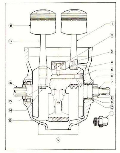 Vue en coupe du moteur BSA A70 (embiellage).