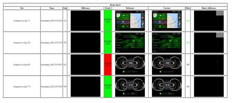 ANSYS Новая среда для моделирования дисплеев в SCADE Test Environment