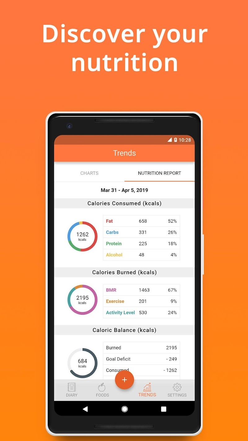 Cronometer – Nutrition Tracker (ad free) Screenshot 1