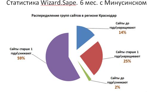 C:\Users\Sergius\Desktop\0_107737_505864a6_L.png