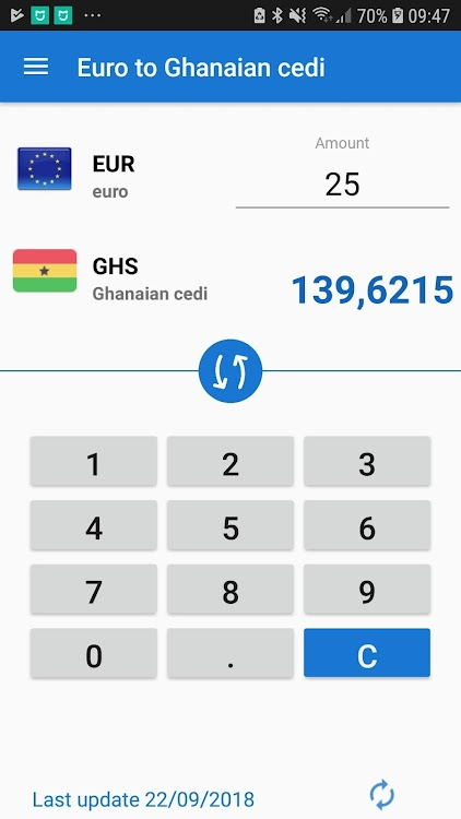 Euro To Ghana Cedi Currency Converter