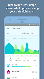 Glasswire – Datennutzung Screenshot