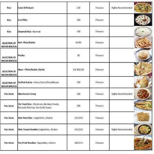 Flavours Radha Hometel menu 3