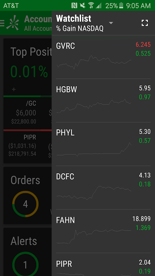 thinkorswim Mobile- screenshot