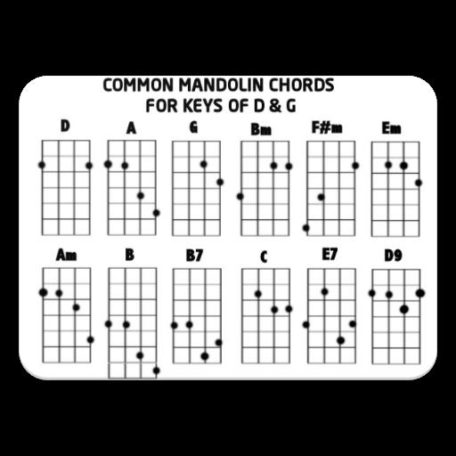 Beginner Mandolin Chord – Apps on Google Play