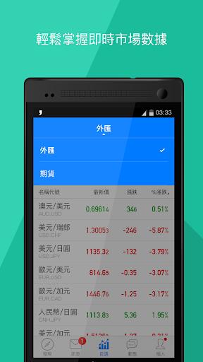 FDT操盤手 - 金融交易虛擬平台
