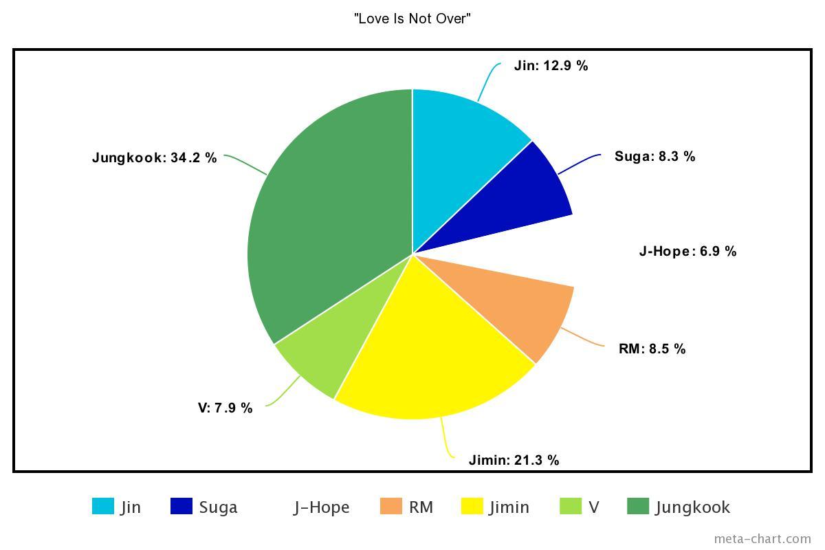 meta-chart - 2021-03-30T144328.495