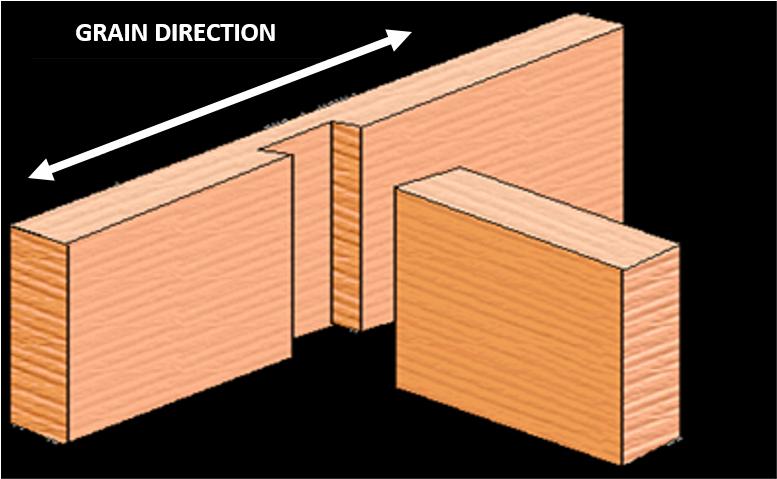 Grain Direction in Wood