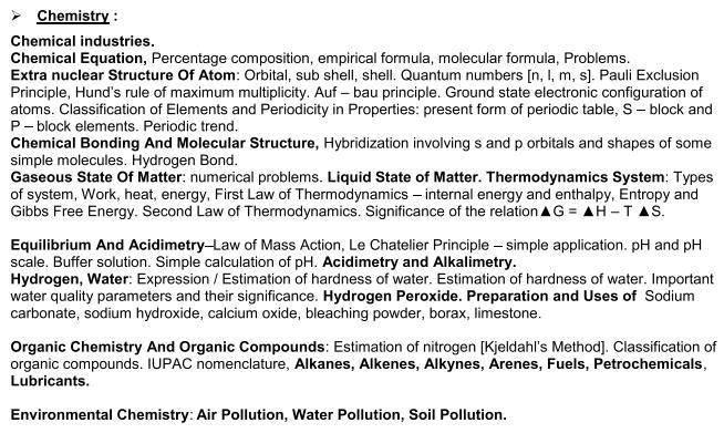 VOCLET 2021 Chemistry Syllabus: