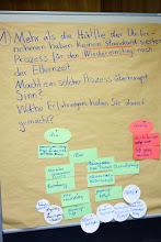 "Photo: Quelle: Netzwerkbüro ""Erfolgsfaktor Familie"""