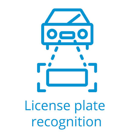 Eocortex License Plate Recognition RS module parking version for 1 camera
