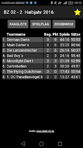 Dart Rangliste screenshot 1