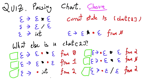 Parsing Chart.png