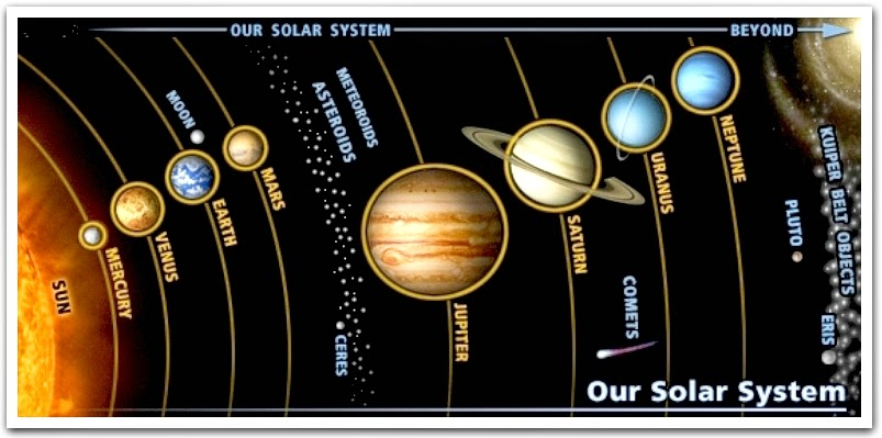 location of mercury in the solar system - photo #35