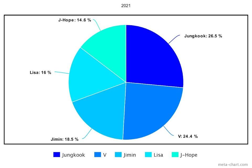 meta-chart - 2021-03-03T214926.510
