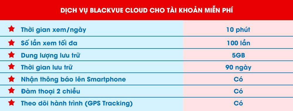 S3kK6pfd9PNf0vKjJ8vsPUqK4Ka2ufgX4F414GN G7Y2EkAtEeHDhhMQXoS H3oeV9aD6NuGiXD74dz8dPhmkKi z6WmvAptKnMXMiC 0NLdtworbI2piqC8rBTJtOXYs 7H23La - Bạn đã biết sử dụng Blackvue Cloud chưa?