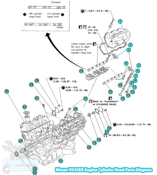 Nissan Frontier Cylinder Head Parts Diagram (VG33ER Engine)