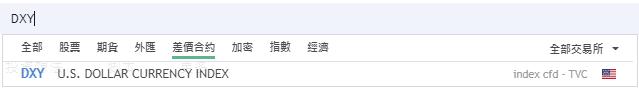 美元指數CFD(差價合約)