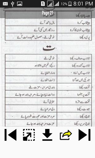 Khwab Ki Tabeer Book