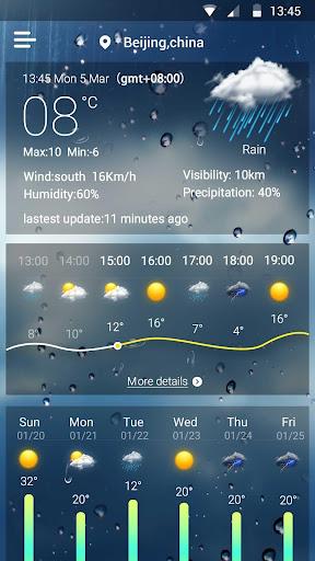 Download Weather Forecast & Live Wallpaper MOD APK 2