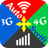 Wifi, 5G, 4G Auto Swift