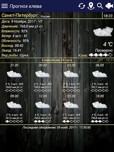 прогноз клева толстолобика в московской области