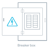 breaker box with text