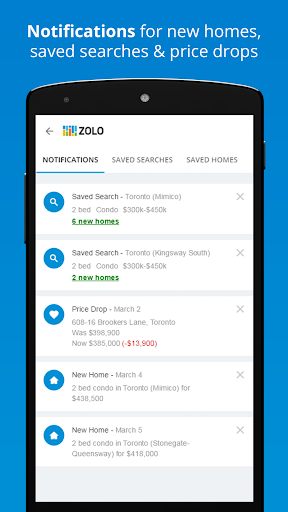 Real Estate in Canada by Zolo 1.4.8 Screenshots 15
