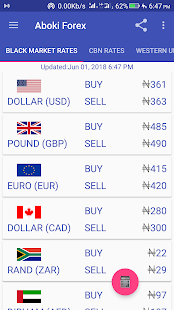 Exchange currency by yourself on forex